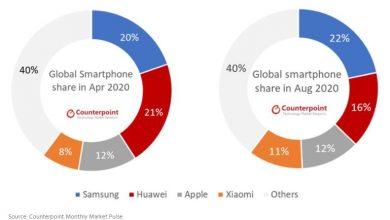 صورة سامسونج تعود لصدارة مبيعات الهواتف الذكية مع تراجع هواوي واستقرار آبل